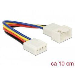 Delock Prodlužovací kabel PWM připojení ventilátoru 4 Pin 10 cm