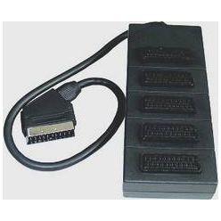 PremiumCord Adapter SCART-5xSCART F, kabel 0,5m