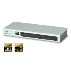 ATEN 4 port HDMI switch 4 PC - 1 HDMI VS-481B