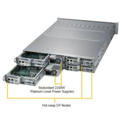 Supermicro SYS-6029TP-HTR